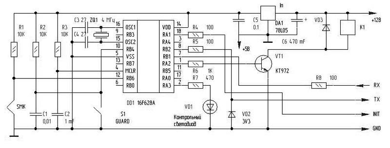 Схема GSM сигнализации
