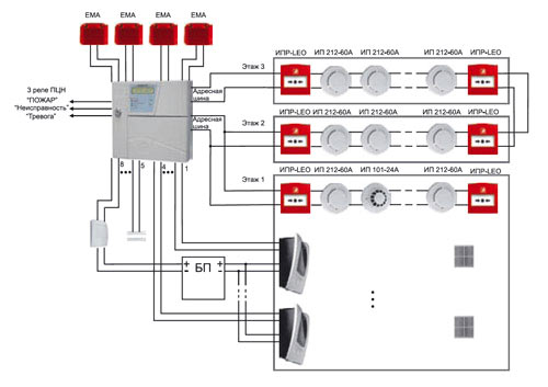 РД 78.145-93 Системы и