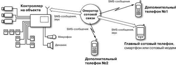 GSM_T1(1).jpg