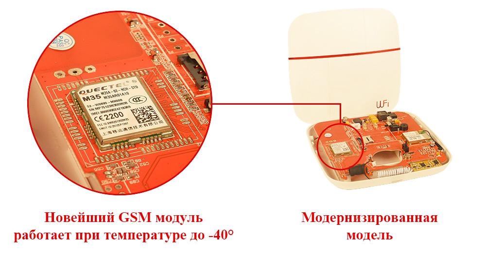 Беспроводная GSM сигнализация СТРАЖ «СОКОЛ-PROF» Автоматическая система подогрева